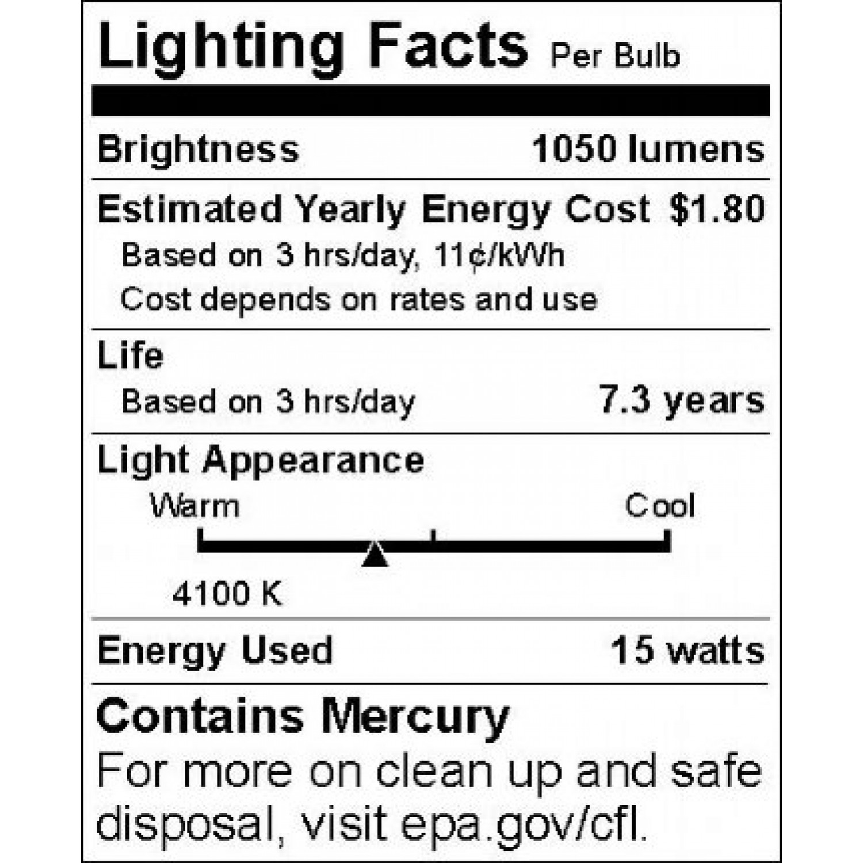 Ledu L9011 Facts